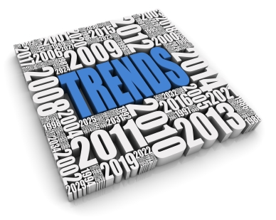 custom-label-trends