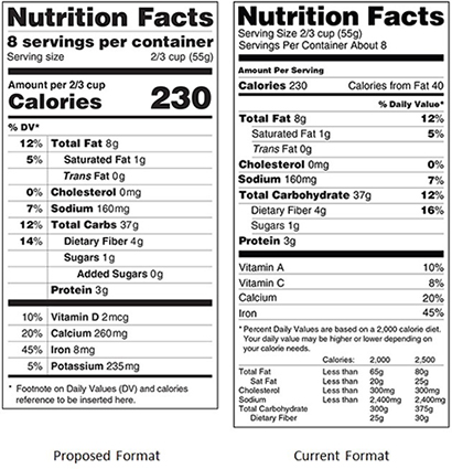 new and old nutrition facts