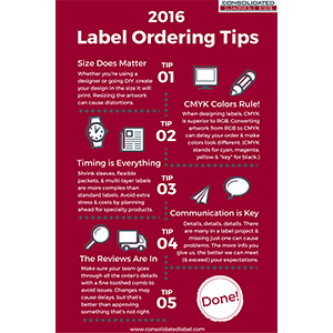 Featured image of custom labels infographic
