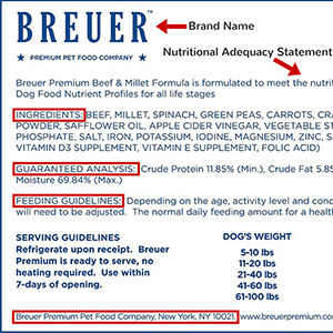 Featured image dog food label requirements