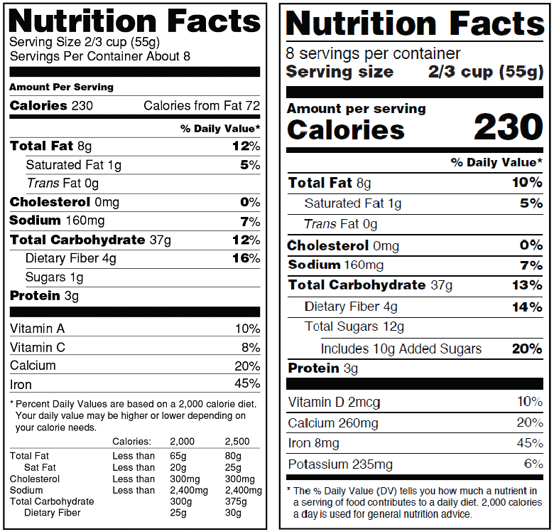 Old and new Nutrition Facts panel