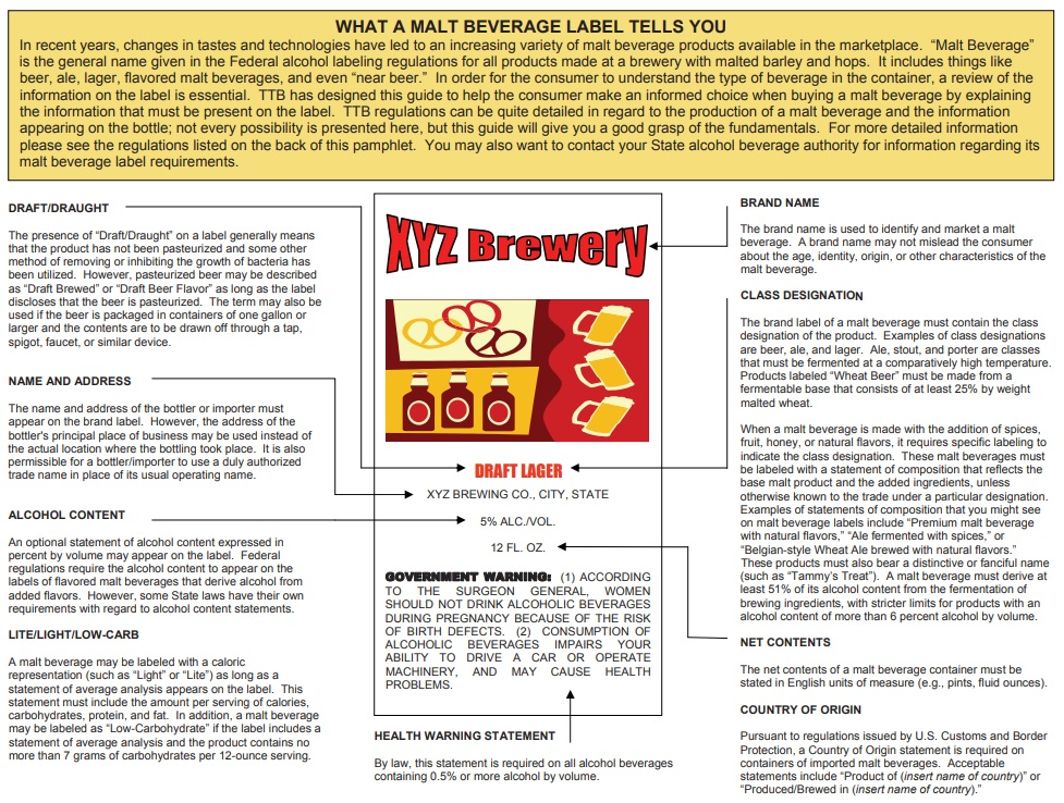 TTB beer label format sample